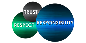 Trust Respect and Responsibility