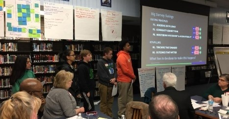 Student Presentation - Visioning Meetings for New Campuses